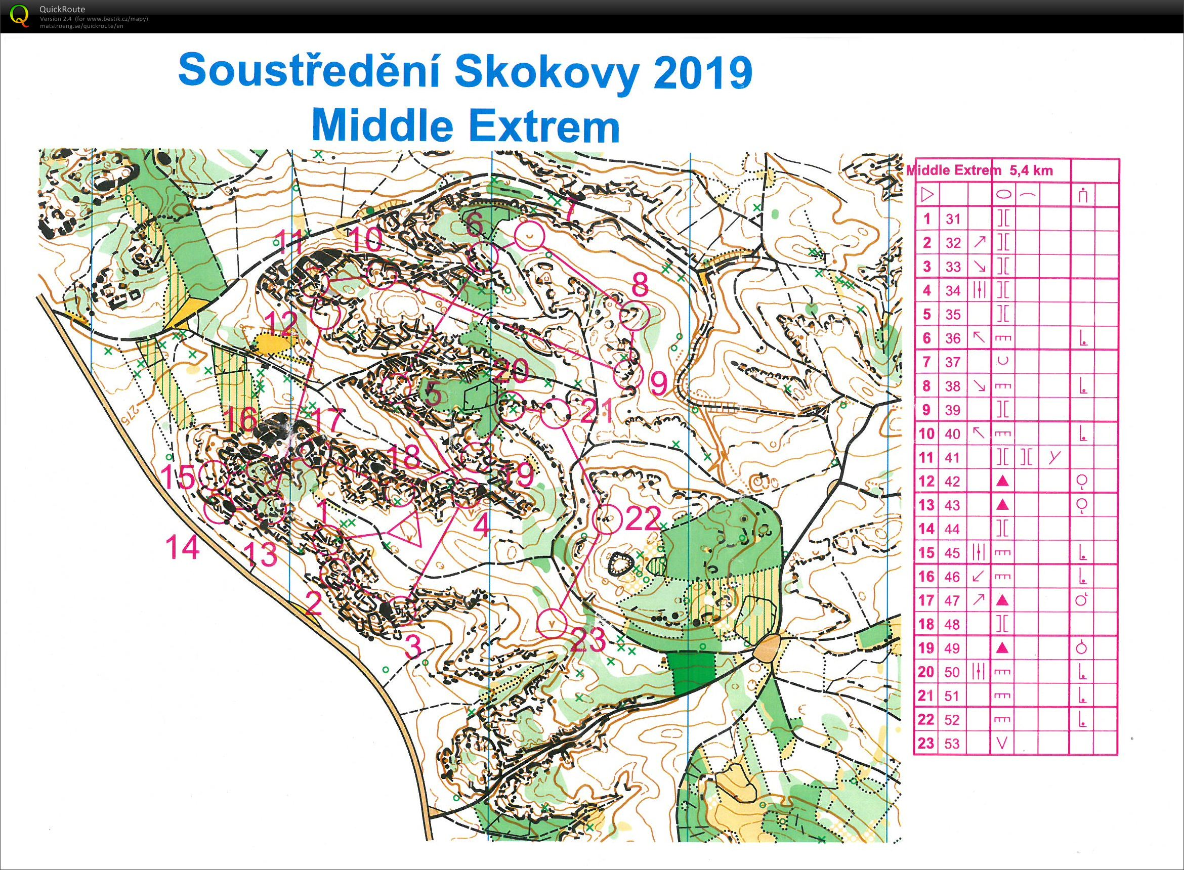 TC Skokovy #4 - middle extrem (05.05.2019)